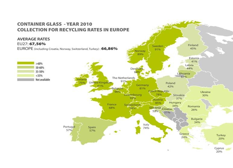 GLASS RECYCLING FIGURES STEADY IN 2010